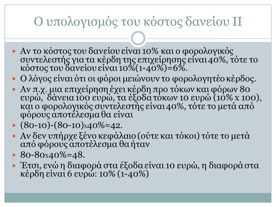 Ο υπολογισμός του κόστος δανείου ΙΙ Αν το κόστος του δανείου είναι 10% και ο φορολογικός συντελεστής για τα κέρδη της επιχείρησης είναι 40%, τότε το κόστος του δανείου είναι 10%(1-40%)=6%.