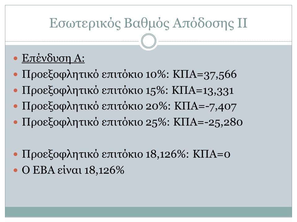 Εσωτερικός Βαθμός Απόδοσης ΙΙ Επένδυση Α: Προεξοφλητικό επιτόκιο 10%: ΚΠΑ=37,566 Προεξοφλητικό επιτόκιο 15%: ΚΠΑ=13,331 Προεξοφλητικό επιτόκιο 20%: ΚΠΑ=-7,407 Προεξοφλητικό επιτόκιο 25%: ΚΠΑ=-25,280 Προεξοφλητικό επιτόκιο 18,126%: ΚΠΑ=0 Ο ΕΒΑ είναι 18,126%