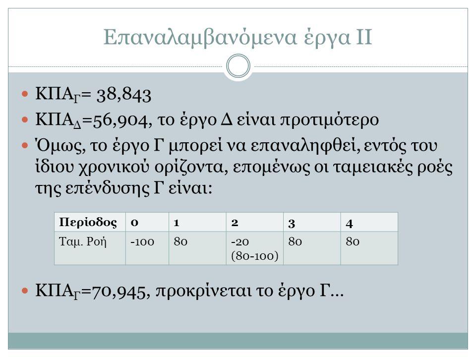 Επαναλαμβανόμενα έργα ΙΙ ΚΠΑ Γ = 38,843 ΚΠΑ Δ =56,904, το έργο Δ είναι προτιμότερο Όμως, το έργο Γ μπορεί να επαναληφθεί, εντός του ίδιου χρονικού ορίζοντα, επομένως οι ταμειακές ροές της επένδυσης Γ είναι: ΚΠΑ Γ =70,945, προκρίνεται το έργο Γ… Περίοδος01234 Ταμ.