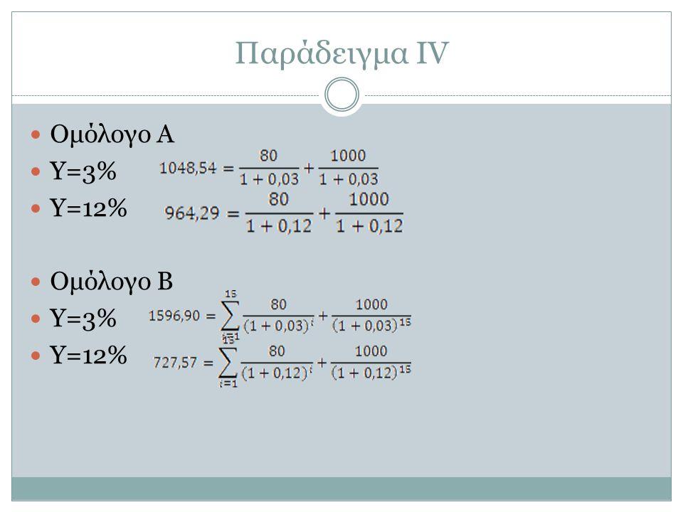 Παράδειγμα ΙV Ομόλογο Α Υ=3% Υ=12% Ομόλογο Β Υ=3% Υ=12%