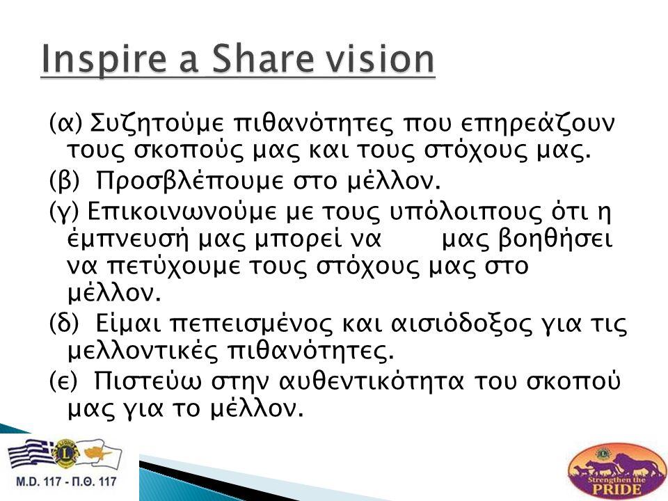 (α) Συζητούμε πιθανότητες που επηρεάζουν τους σκοπούς μας και τους στόχους μας.