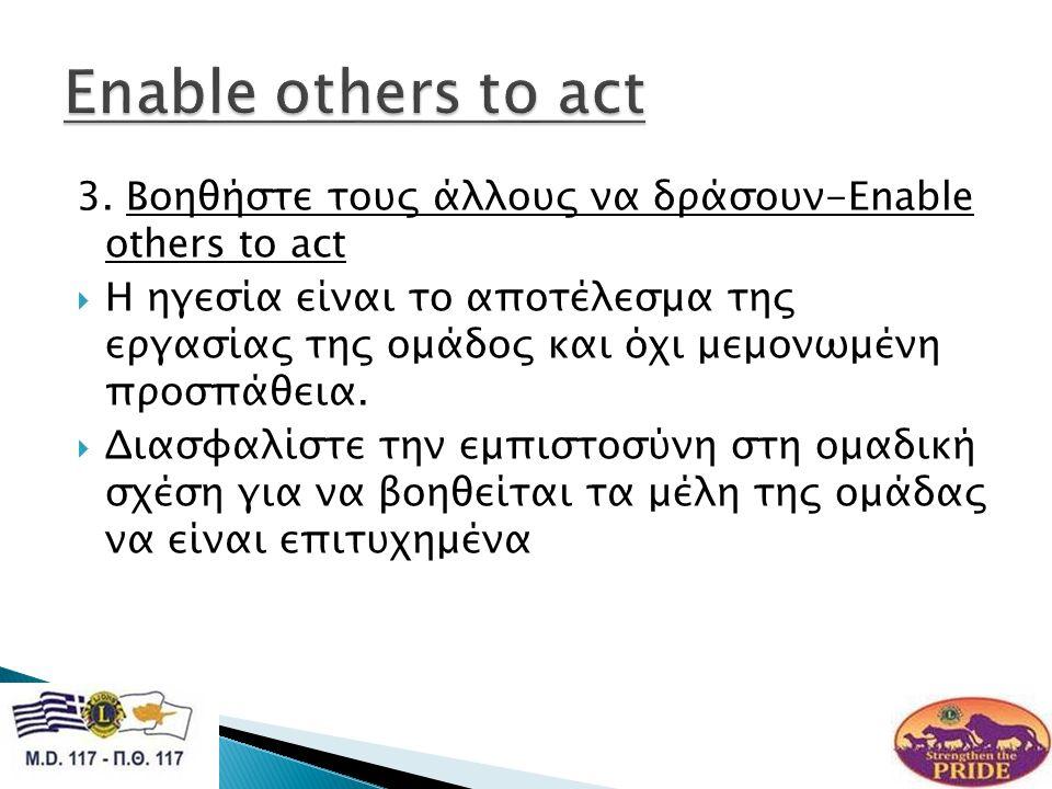 (α) Καλλιεργώ τις σχέσεις μεταξύ των ανθρώπων και των ομάδων που εργάζομαι.