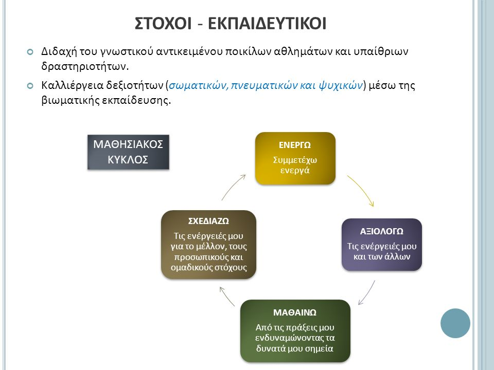 ΣΤΟΧΟΙ - ΠΑΙΔΑΓΩΓΙΚΟΙ Εκπλήρωση των βασικών στόχων της Φυσικής Αγωγής ( βιολογικοί, ψυχοπνευματικοί, κοινωνικοηθικοί, κινητικοί –εκφραστικοί, βιωματικοί) με πρωτότυπο τρόπο.