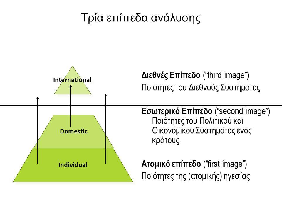 Τρία επίπεδα ανάλυσης Διεθνές Επίπεδο ( third image ) Ποιότητες του Διεθνούς Συστήματος Εσωτερικό Επίπεδο ( second image ) Ποιότητες του Πολιτικού και Οικονομικού Συστήματος ενός κράτους Ατομικό επίπεδο ( first image ) Ποιότητες της (ατομικής) ηγεσίας International Domestic Individual