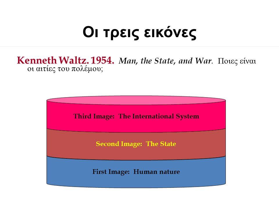 Πρώτη Εικόνα: Ανθρώπινη Φύση Αισιόδοξοι Οι άνθρωποι είναι κατά βάση καλοί Μεταρρύθμιση και παιδεία (γνώση) Το έγκλημα και ο πόλεμος είναι παρεκκλίνουσες συμπεριφορές Η πρόοδος είναι πιθανή, ίσως αναπόφευκτη Αλλά… οδηγεί η γνώση στην ειρήνη; Σημαίνει η γνώση ίδιες προτιμήσεις; Απαισιόδοξοι Η ανθρώπινη φύση είναι ατελής Το πάθος και ο εγωισμός είναι θεμελιώδη χαρακτηριστικά Το έγκλημα και ο πόλεμος είναι «κανονικές» συμπεριφορές Ουτοπικά ιδεώδη είναι μη επιτεύξιμα Και λοιπόν;