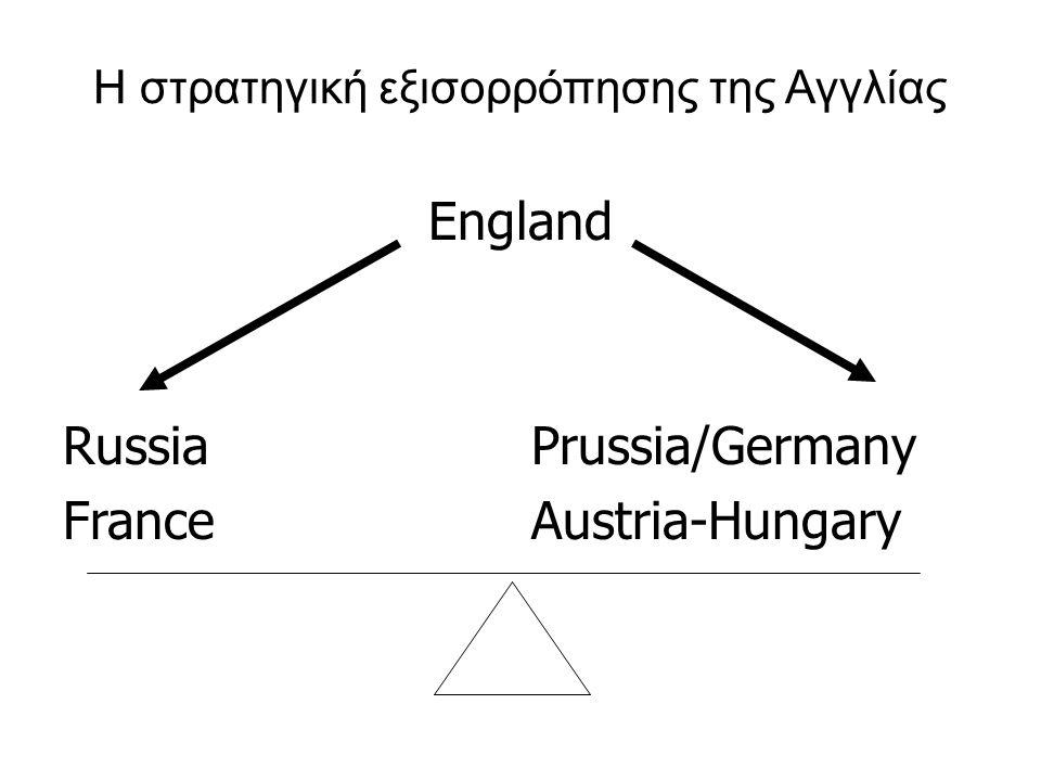 Η στρατηγική εξισορρόπησης της Αγγλίας England RussiaPrussia/Germany FranceAustria-Hungary
