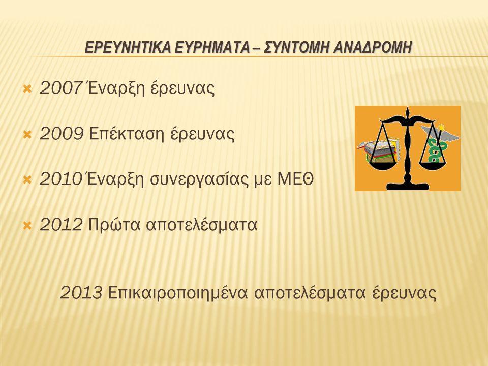 ΕΡΕΥΝΗΤΙΚΑ ΕΥΡΗΜΑΤΑ – ΣΥΝΤΟΜΗ ΑΝΑΔΡΟΜΗ  2007 Έναρξη έρευνας  2009 Επέκταση έρευνας  2010 Έναρξη συνεργασίας με ΜΕΘ  2012 Πρώτα αποτελέσματα 2013 Ε
