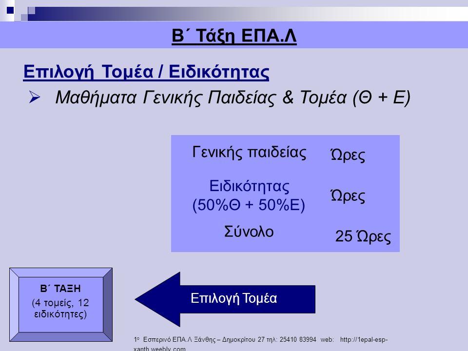 Β΄ ΤΑΞΗ (4 τομείς, 12 ειδικότητες) Β΄ Τάξη ΕΠΑ.Λ Επιλογή Τομέα Επιλογή Τομέα / Ειδικότητας Γενικής παιδείας Ώρες Ειδικότητας (50%Θ + 50%Ε) Ώρες Σύνολο 25 Ώρες  Μαθήματα Γενικής Παιδείας & Τομέα (Θ + Ε) 1 ο Εσπερινό ΕΠΑ.Λ Ξάνθης – Δημοκρίτου 27 τηλ: 25410 83994 web: http://1epal-esp- xanth.weebly.com