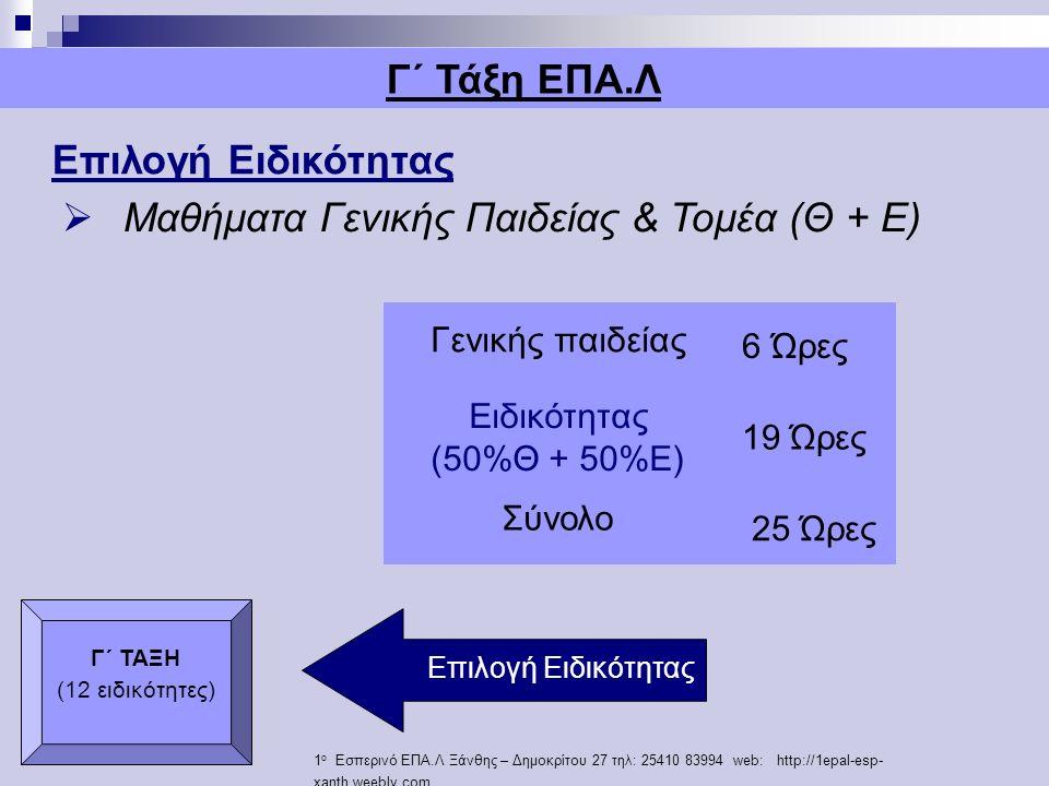 Γ΄ ΤΑΞΗ (12 ειδικότητες) Γ΄ Τάξη ΕΠΑ.Λ Επιλογή Ειδικότητας Γενικής παιδείας 6 Ώρες Ειδικότητας (50%Θ + 50%Ε) 19 Ώρες Σύνολο 25 Ώρες  Μαθήματα Γενικής Παιδείας & Τομέα (Θ + Ε) 1 ο Εσπερινό ΕΠΑ.Λ Ξάνθης – Δημοκρίτου 27 τηλ: 25410 83994 web: http://1epal-esp- xanth.weebly.com