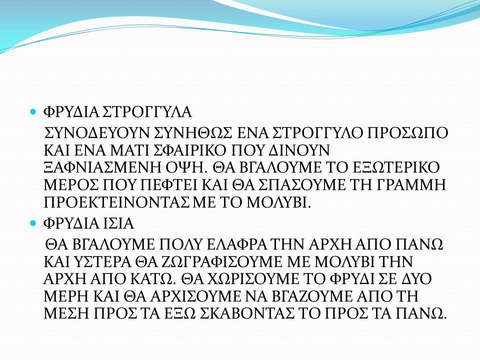 ΦΡΥΔΙΑ ΣΤΡΟΓΓΥΛΑ ΣΥΝΟΔΕΥΟΥΝ ΣΥΝΗΘΩΣ ΕΝΑ ΣΤΡΟΓΓΥΛΟ ΠΡΟΣΩΠΟ ΚΑΙ ΕΝΑ ΜΑΤΙ ΣΦΑΙΡΙΚΟ ΠΟΥ ΔΙΝΟΥΝ ΞΑΦΝΙΑΣΜΕΝΗ ΟΨΗ. ΘΑ ΒΓΑΛΟΥΜΕ ΤΟ ΕΞΩΤΕΡΙΚΟ ΜΕΡΟΣ ΠΟΥ ΠΕΦΤΕΙ