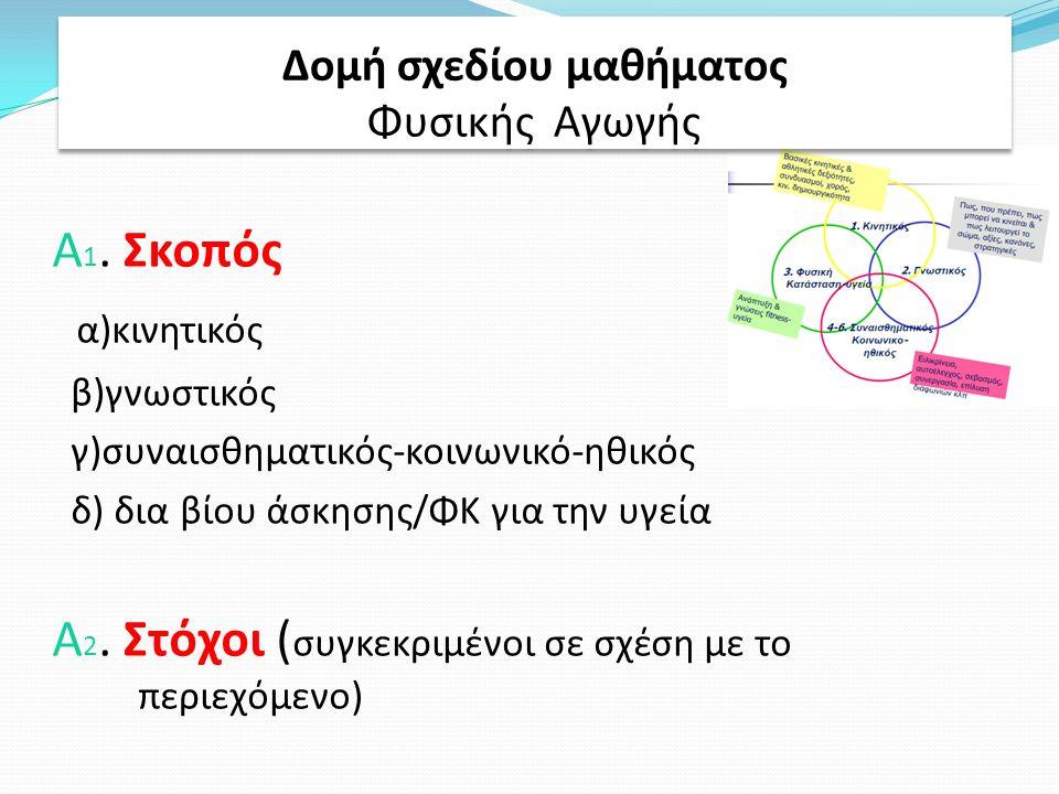 Α 1. Σκοπός α)κινητικός β)γνωστικός γ)συναισθηματικός-κοινωνικό-ηθικός δ) δια βίου άσκησης/ΦΚ για την υγεία Α 2. Στόχοι ( συγκεκριμένοι σε σχέση με το