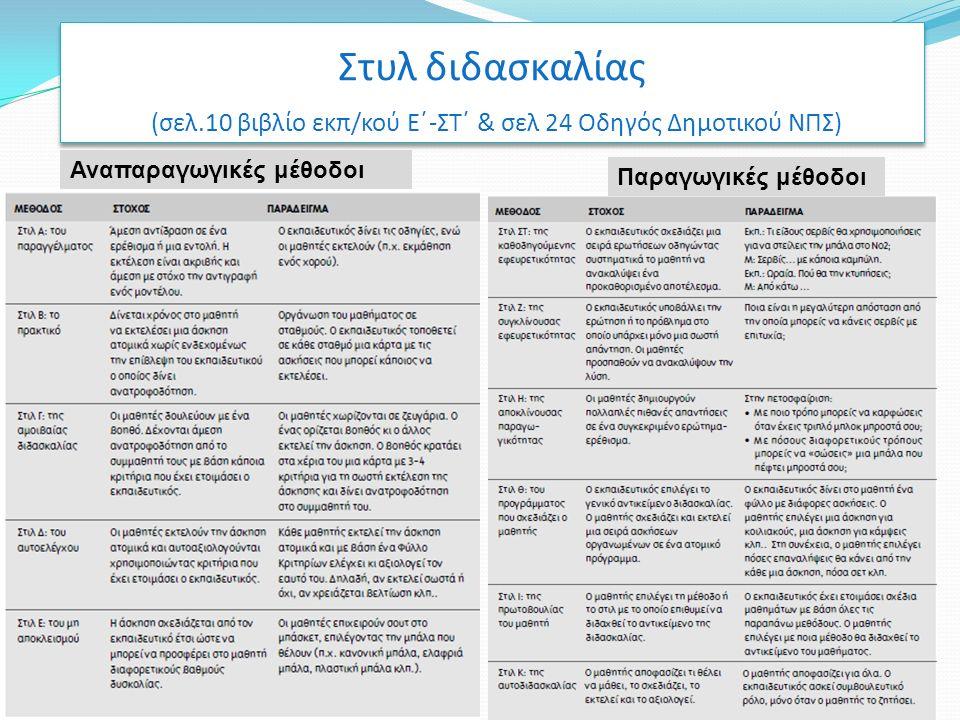 Στυλ διδασκαλίας (σελ.10 βιβλίο εκπ/κού Ε΄-ΣΤ΄ & σελ 24 Οδηγός Δημοτικού ΝΠΣ) Παραγωγικές μέθοδοι Αναπαραγωγικές μέθοδοι