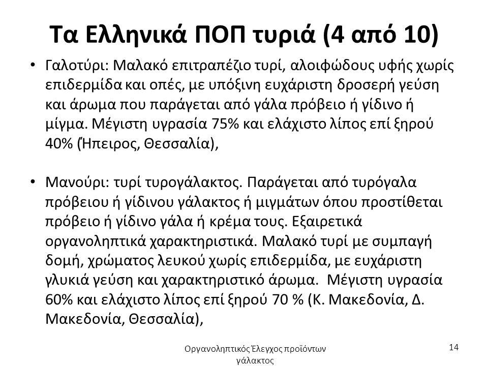 Τα Ελληνικά ΠΟΠ τυριά (5 από 10) Γραβιέρα Αγράφων: σκληρό επιτραπέζιο τυρί, κυλινδρικού σχήματος.