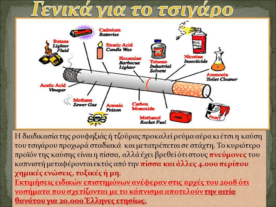 Η διαδικασία της ρουφηξιάς ή τζούρας προκαλεί ρεύμα αέρα κι έτσι η καύση του τσιγάρου προχωρά σταδιακά και μετατρέπεται σε στάχτη. Το κυριότερο προϊόν
