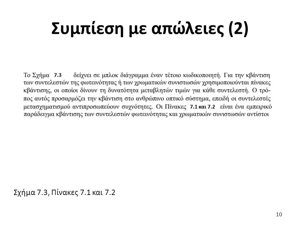 Σχήμα 7.3, Πίνακες 7.1 και 7.2 Συμπίεση με απώλειες (2) 10