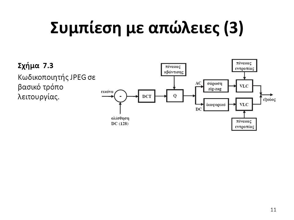 Σχήμα 7.3 Κωδικοποιητής JPEG σε βασικό τρόπο λειτουργίας. Συμπίεση με απώλειες (3) 11