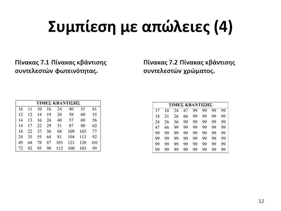 Συμπίεση με απώλειες (4) Πίνακας 7.1 Πίνακας κβάντισης συντελεστών φωτεινότητας.