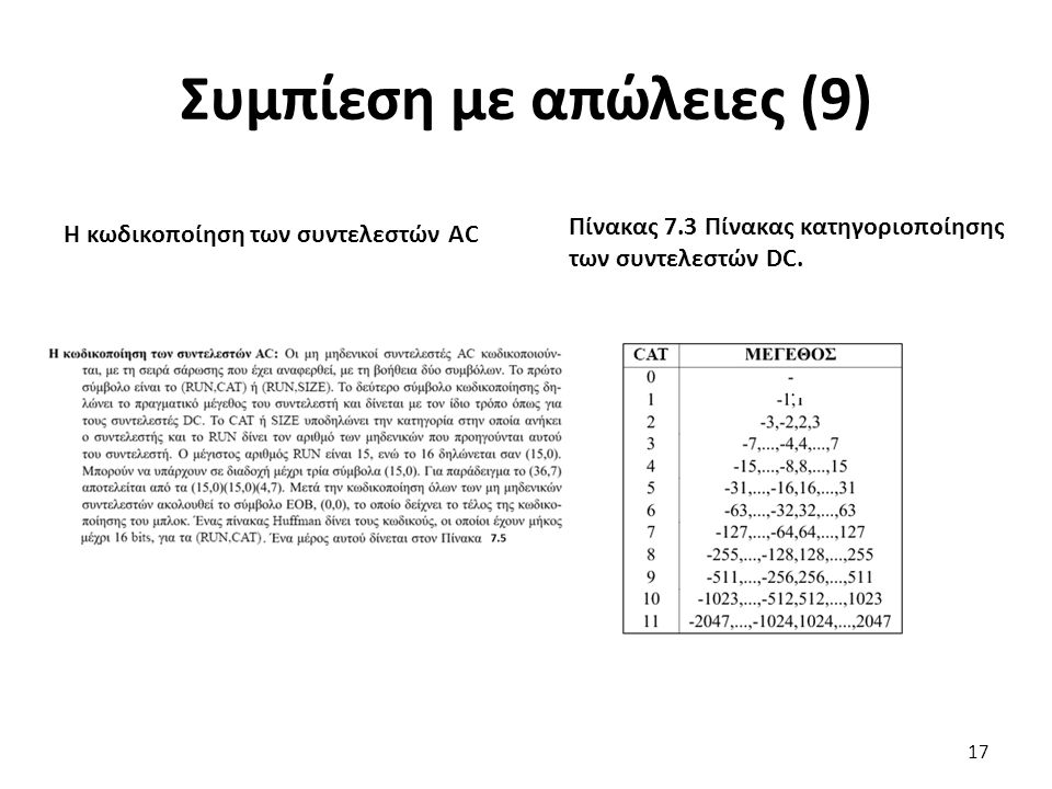 Συμπίεση με απώλειες (9) Η κωδικοποίηση των συντελεστών AC Πίνακας 7.3 Πίνακας κατηγοριοποίησης των συντελεστών DC.