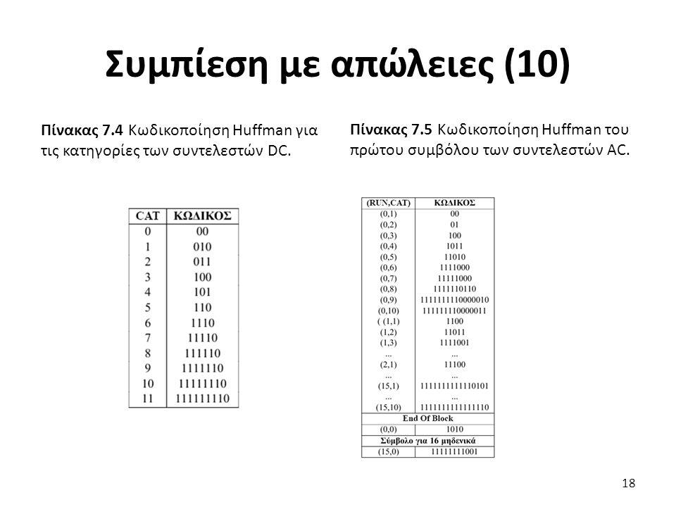 Συμπίεση με απώλειες (10) Πίνακας 7.4 Κωδικοποίηση Huffman για τις κατηγορίες των συντελεστών DC.