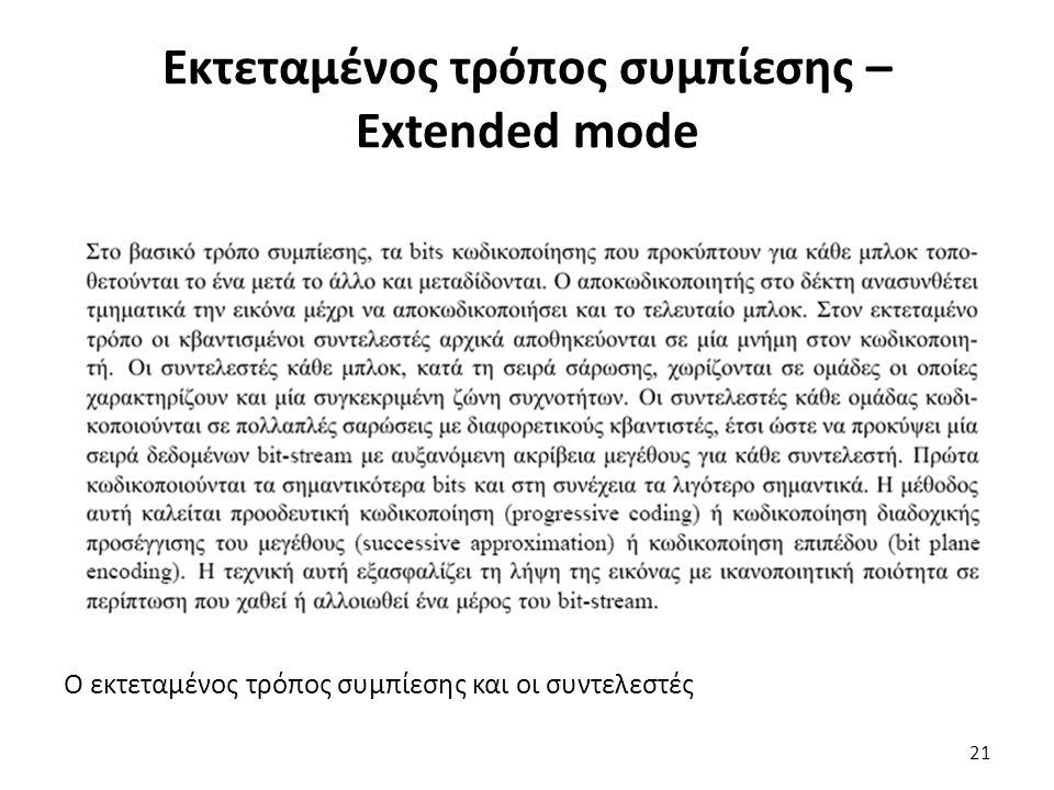 Ο εκτεταμένος τρόπος συμπίεσης και οι συντελεστές Εκτεταμένος τρόπος συμπίεσης – Extended mode 21