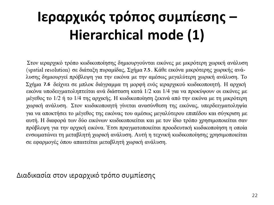 Διαδικασία στον ιεραρχικό τρόπο συμπίεσης Ιεραρχικός τρόπος συμπίεσης – Hierarchical mode (1) 22