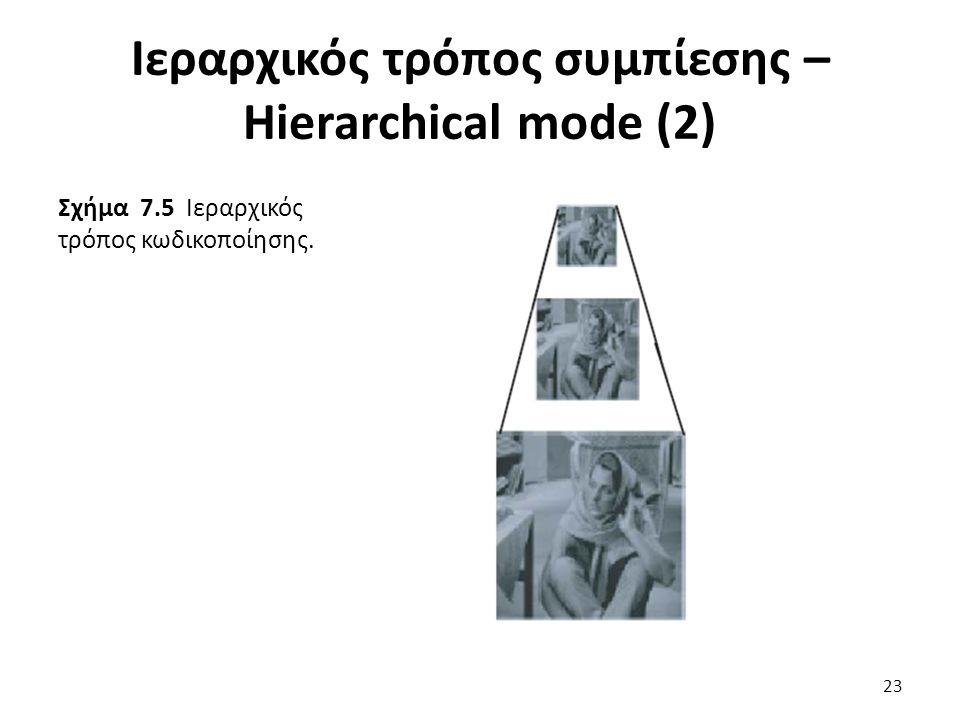 Σχήμα 7.5 Ιεραρχικός τρόπος κωδικοποίησης. Ιεραρχικός τρόπος συμπίεσης – Hierarchical mode (2) 23