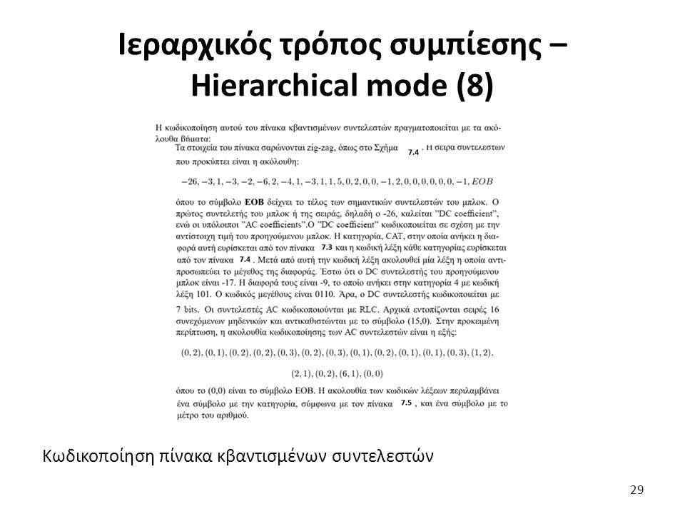 Κωδικοποίηση πίνακα κβαντισμένων συντελεστών Ιεραρχικός τρόπος συμπίεσης – Hierarchical mode (8) 29