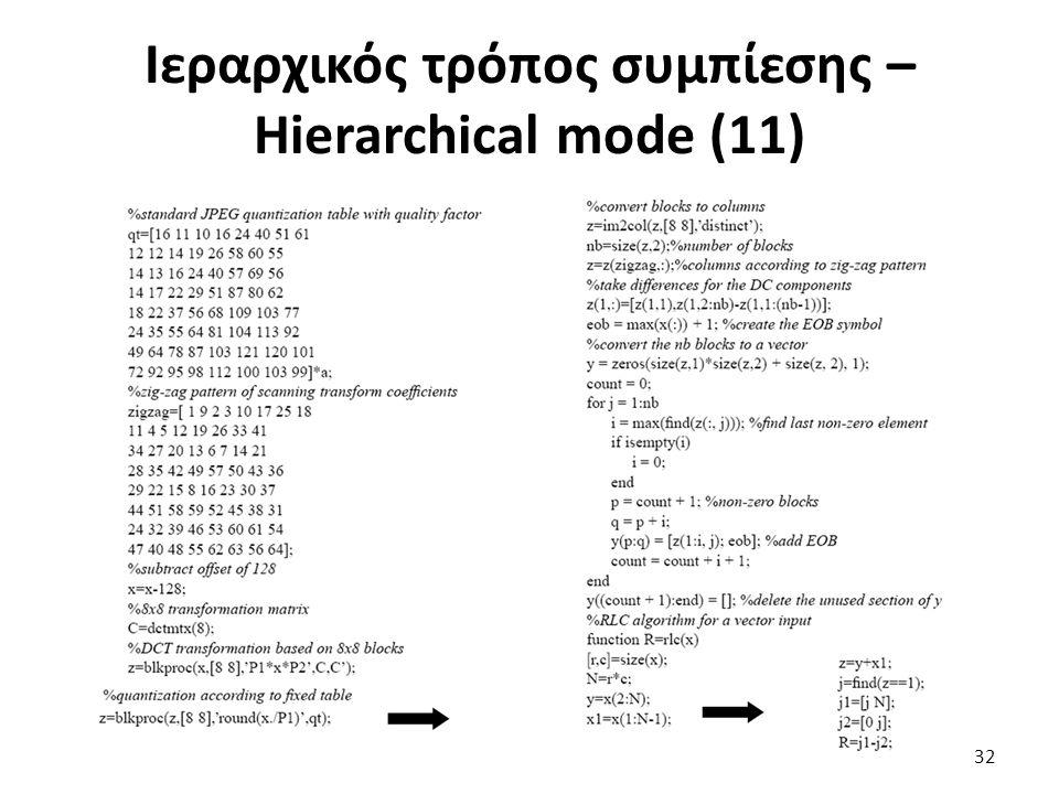 Ιεραρχικός τρόπος συμπίεσης – Hierarchical mode (11) 32