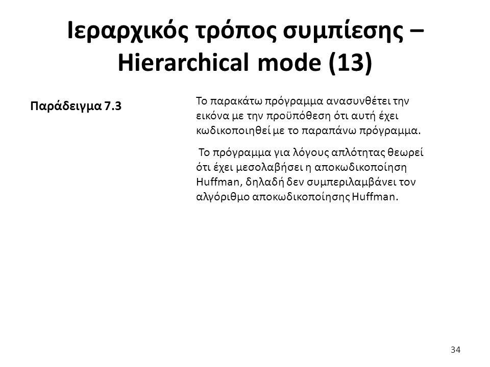 Το παρακάτω πρόγραμμα ανασυνθέτει την εικόνα με την προϋπόθεση ότι αυτή έχει κωδικοποιηθεί με το παραπάνω πρόγραμμα.