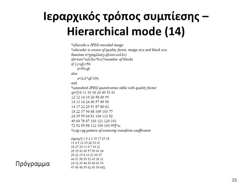 Πρόγραμμα Ιεραρχικός τρόπος συμπίεσης – Hierarchical mode (14) 35