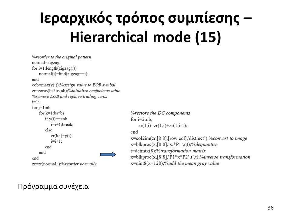 Πρόγραμμα συνέχεια Ιεραρχικός τρόπος συμπίεσης – Hierarchical mode (15) 36