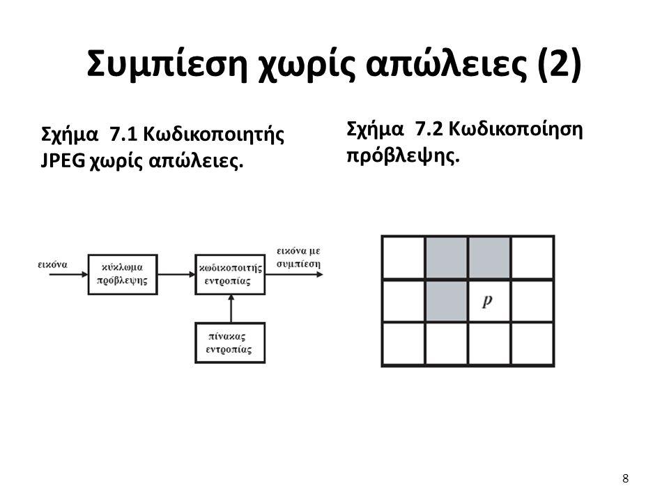 Συμπίεση χωρίς απώλειες (2) Σχήμα 7.1 Κωδικοποιητής JPEG χωρίς απώλειες.