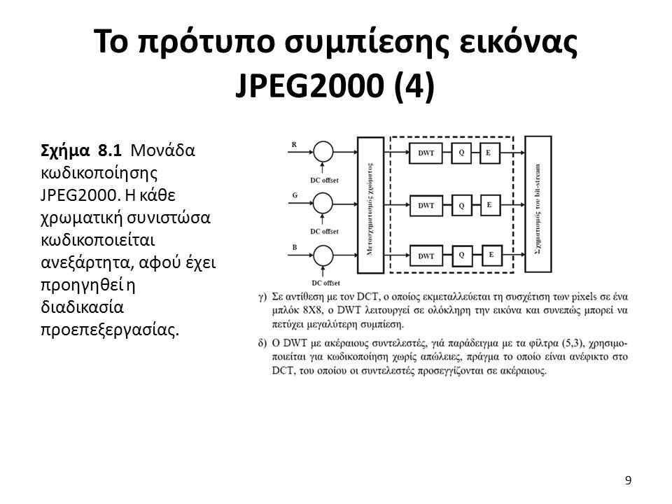 Σχήμα 8.7 Κλιμάκωση ποιότητας (SNR scalability). Το πρότυπο συμπίεσης εικόνας JPEG2000 (15) 20