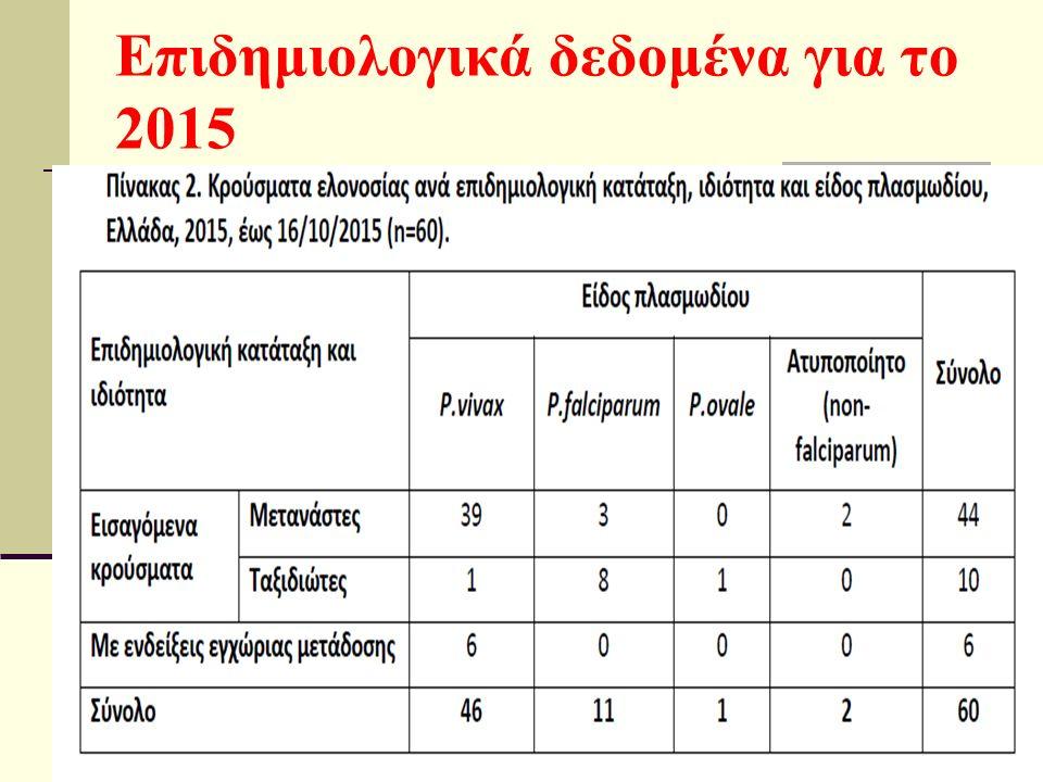 Επιδημιολογικά δεδομένα για το 2015