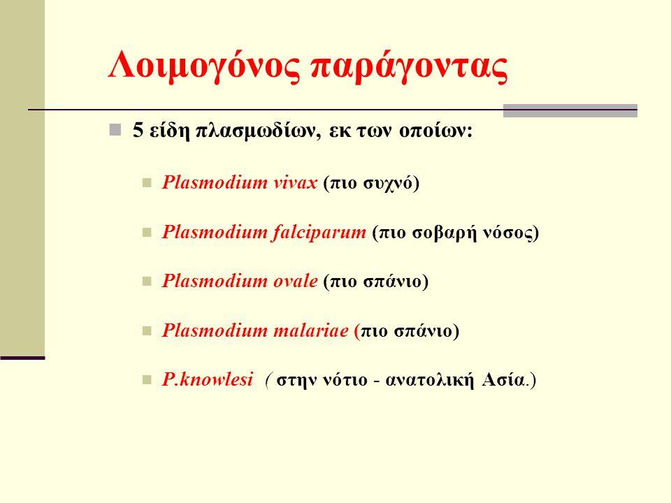 Λοιμογόνος παράγοντας 5 είδη πλασμωδίων, εκ των οποίων: Plasmodium vivax (πιο συχνό) Plasmodium falciparum (πιο σοβαρή νόσος) Plasmodium ovale (πιο σπάνιο) Plasmodium malariae (πιο σπάνιο) P.knowlesi ( στην νότιο - ανατολική Ασία.)