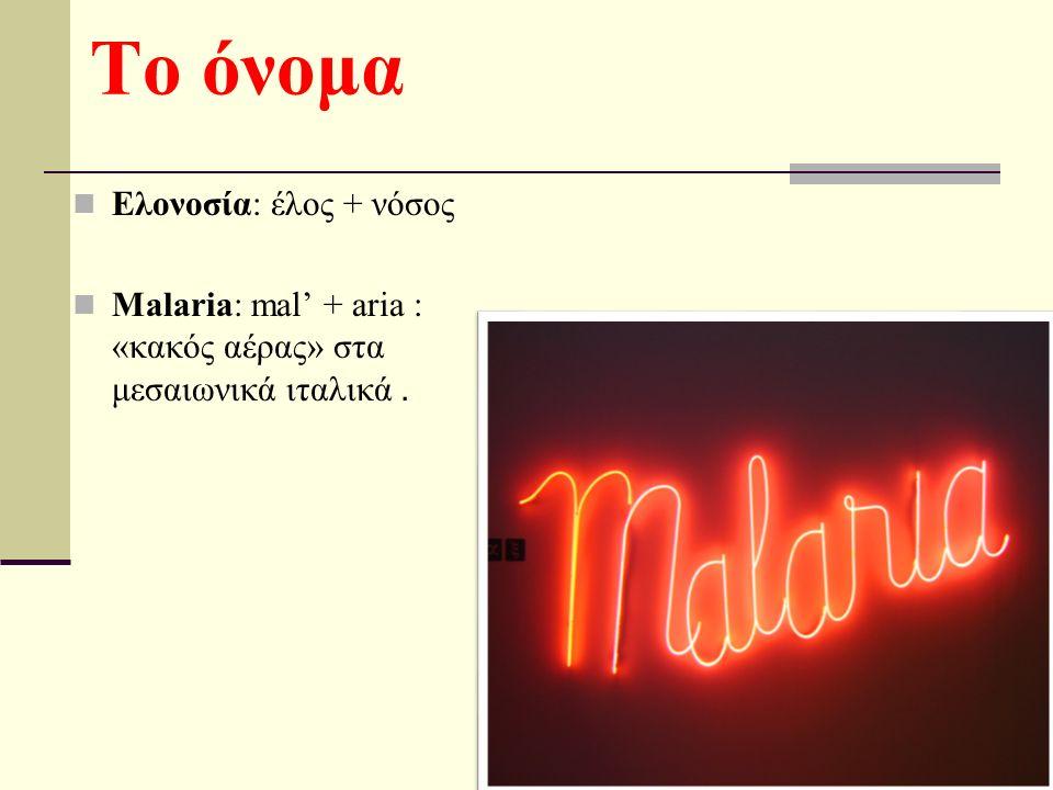 Το όνομα Ελονοσία: έλος + νόσος Malaria: mal' + aria : «κακός αέρας» στα μεσαιωνικά ιταλικά.