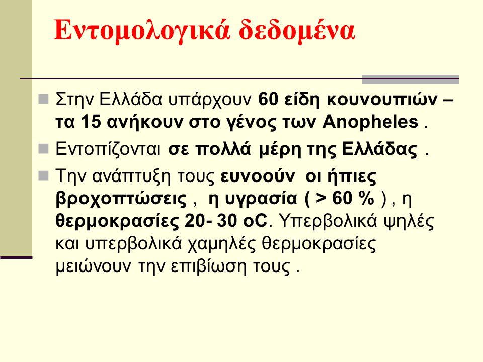 Εντομολογικά δεδομένα Στην Ελλάδα υπάρχουν 60 είδη κουνουπιών – τα 15 ανήκουν στο γένος των Anopheles.