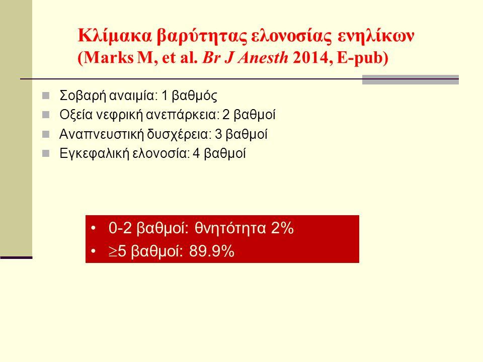 Σοβαρή αναιμία: 1 βαθμός Οξεία νεφρική ανεπάρκεια: 2 βαθμοί Αναπνευστική δυσχέρεια: 3 βαθμοί Εγκεφαλική ελονοσία: 4 βαθμοί Κλίμακα βαρύτητας ελονοσίας ενηλίκων (Marks M, et al.