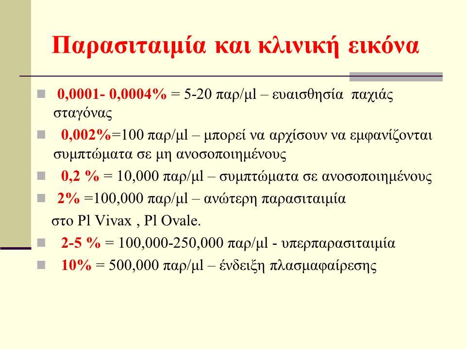 Παρασιταιμία και κλινική εικόνα 0,0001- 0,0004% = 5-20 παρ/μl – ευαισθησία παχιάς σταγόνας 0,002%=100 παρ/μl – μπορεί να αρχίσουν να εμφανίζονται συμπτώματα σε μη ανοσοποιημένους 0,2 % = 10,000 παρ/μl – συμπτώματα σε ανοσοποιημένους 2% =100,000 παρ/μl – ανώτερη παρασιταιμία στο Pl Vivax, Pl Ovale.