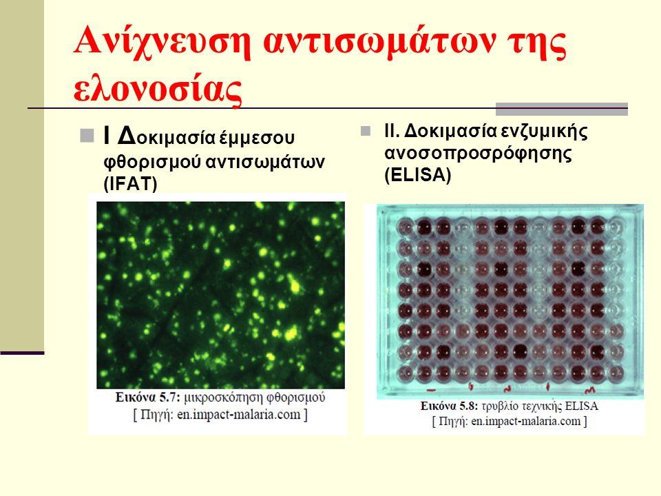 Ανίχνευση αντισωμάτων της ελονοσίας Ι Δ οκιμασία έμμεσου φθορισμού αντισωμάτων (IFAT) ΙΙ.
