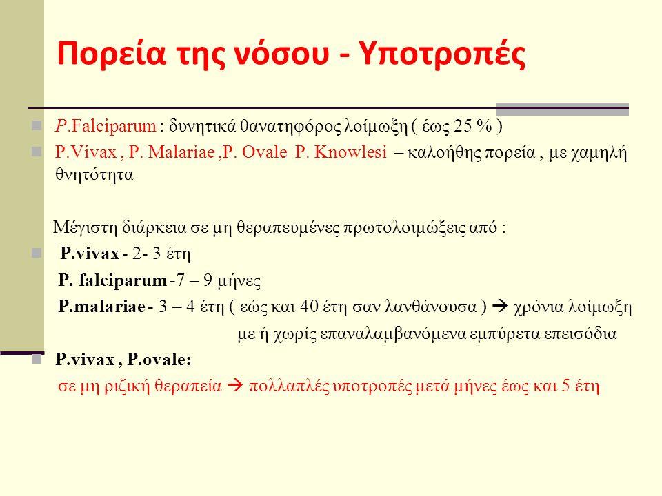 Πορεία της νόσου - Υποτροπές P.Falciparum : δυνητικά θανατηφόρος λοίμωξη ( έως 25 % ) P.Vivax, P.