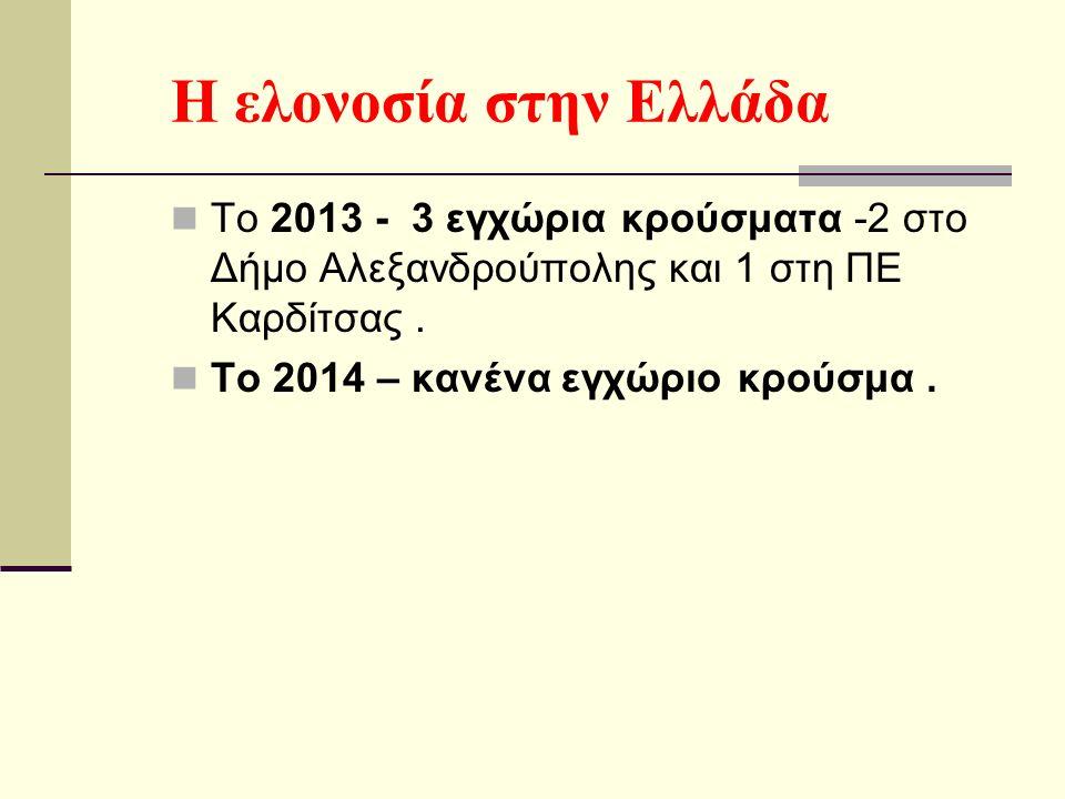 H ελονοσία στην Ελλάδα Το 2013 - 3 εγχώρια κρούσματα -2 στο Δήμο Αλεξανδρούπολης και 1 στη ΠΕ Καρδίτσας.