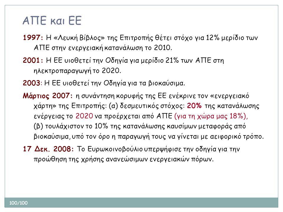 100/100 1997: Η «Λευκή Βίβλος» της Επιτροπής θέτει στόχο για 12% μερίδιο των ΑΠΕ στην ενεργειακή κατανάλωση το 2010. 2001: Η ΕΕ υιοθετεί την Οδηγία γι