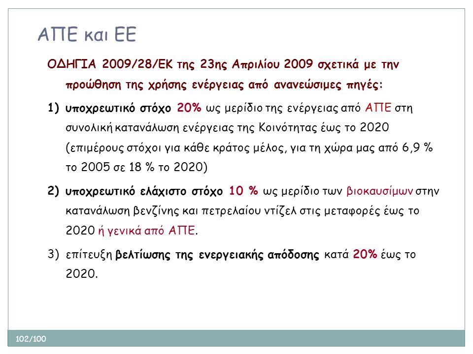 102/100 ΟΔΗΓΙΑ 2009/28/ΕΚ της 23ης Απριλίου 2009 σχετικά με την προώθηση της χρήσης ενέργειας από ανανεώσιμες πηγές: 1)υποχρεωτικό στόχο 20% ως μερίδι