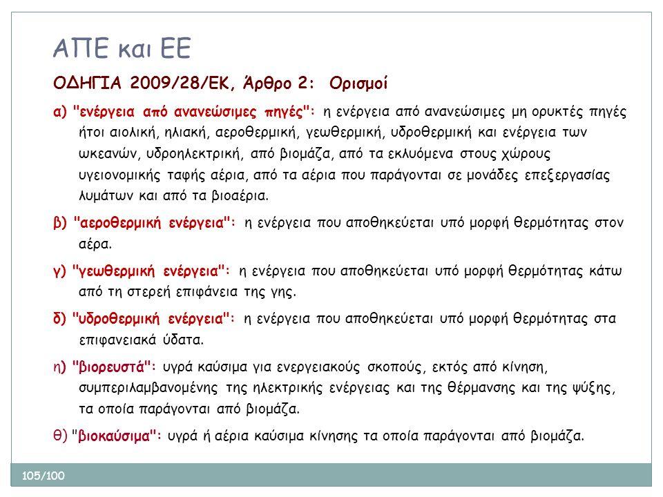 105/100 ΟΔΗΓΙΑ 2009/28/ΕΚ, Άρθρο 2: Ορισμοί α)