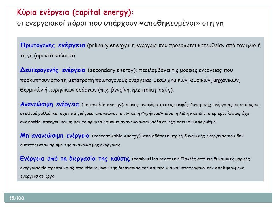 15/100 Κύρια ενέργεια (capital energy): οι ενεργειακοί πόροι που υπάρχουν «αποθηκευμένοι» στη γη Πρωτογενής ενέργεια (primary energy): η ενέργεια που