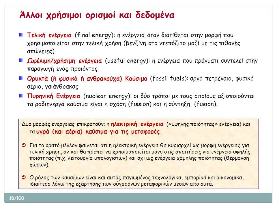 18/100 Άλλοι χρήσιμοι ορισμοί και δεδομένα Τελική ενέργεια (final energy): η ενέργεια όταν διατίθεται στην μορφή που χρησιμοποιείται στην τελική χρήση