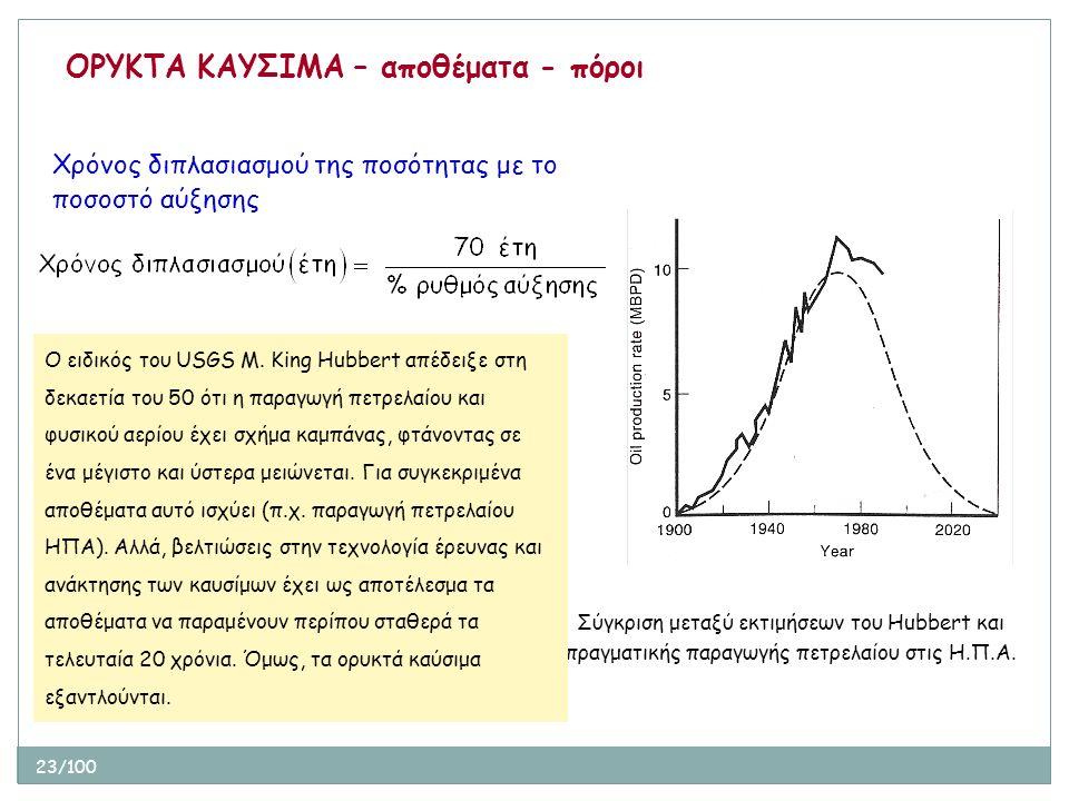 23/100 ΟΡΥΚΤΑ ΚΑΥΣΙΜΑ – αποθέματα - πόροι Χρόνος διπλασιασμού της ποσότητας με το ποσοστό αύξησης Σύγκριση μεταξύ εκτιμήσεων του Hubbert και πραγματικ