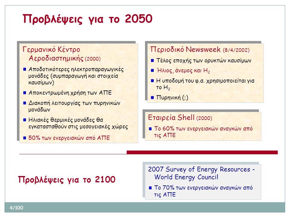 4/100 Προβλέψεις για το 2050 Γερμανικό Κέντρο Αεροδιαστημικής (2000) Αποδοτικότερες ηλεκτροπαραγωγικές μονάδες (συμπαραγωγή και στοιχεία καυσίμων) Απο
