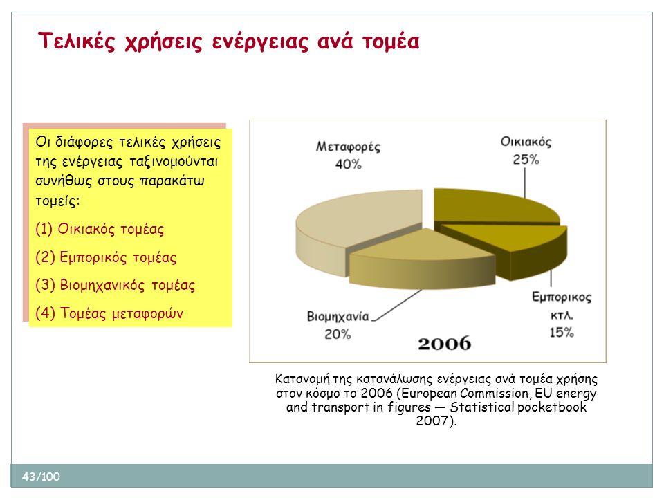 43/100 Τελικές χρήσεις ενέργειας ανά τομέα Κατανομή της κατανάλωσης ενέργειας ανά τομέα χρήσης στον κόσμο το 2006 (European Commission, EU energy and